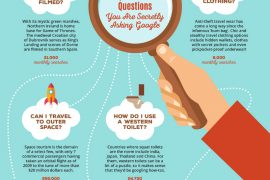 10 Weirdly Popular Travel Questions You Are Secretly Asking Google